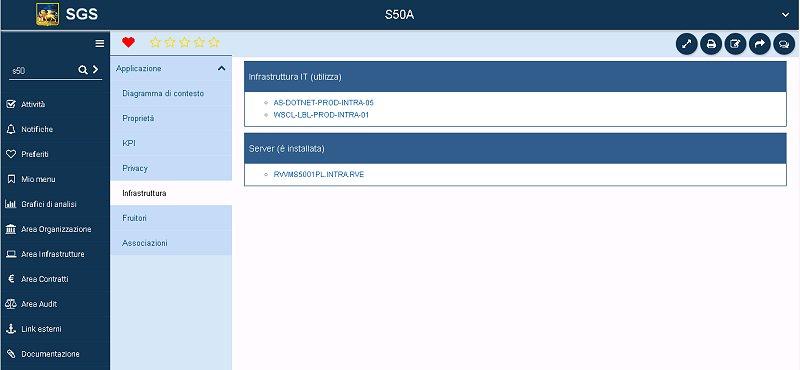 SGS - Application